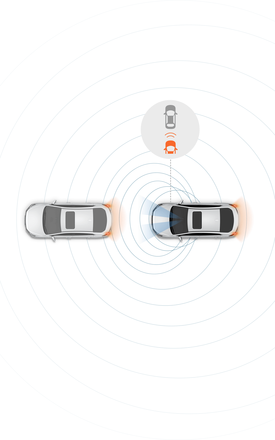 Front Collision-Avoidance Assist